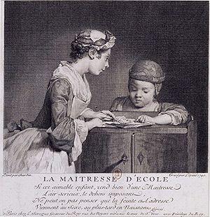 Gravure d'après Chardin présentée à la BNF