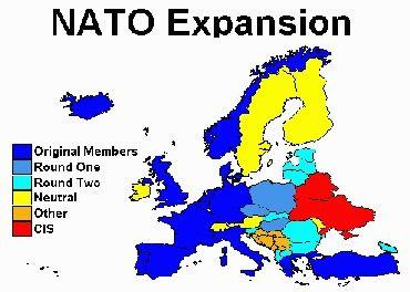 Russie / OTAN