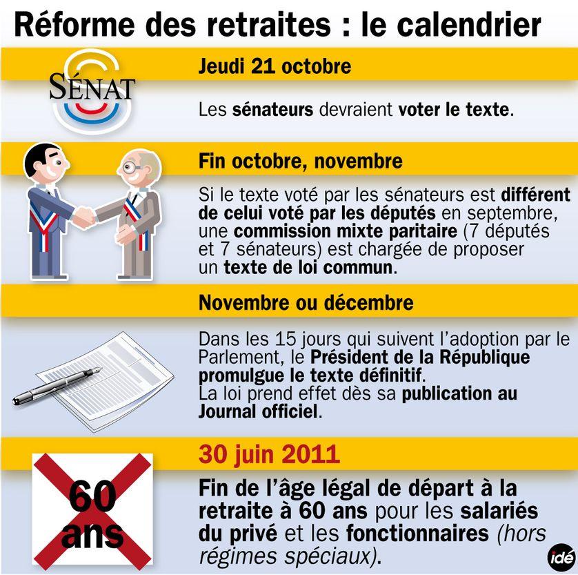 Reforme Des Retraites Le Calendrier