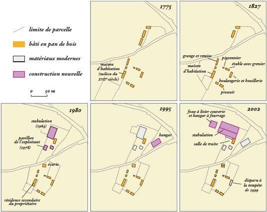 Une juxtaposition de constructions à Camembert, lieu-dit Beaumoncel (Orne)