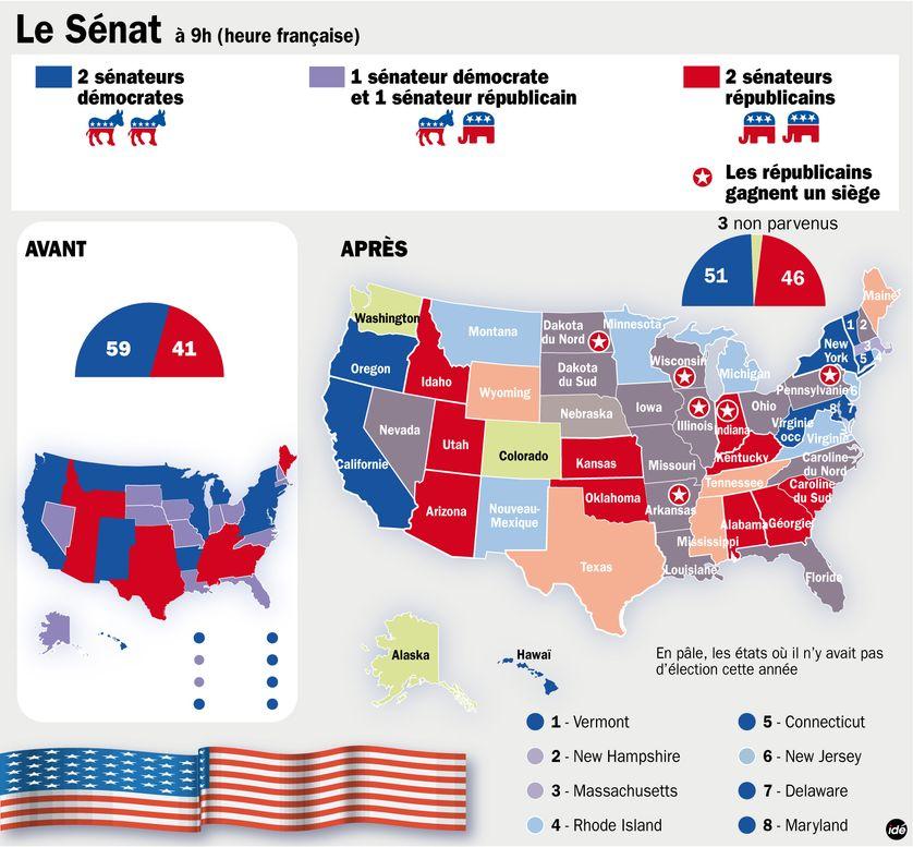 Etats-Unis : la nouvelle carte des sénateurs