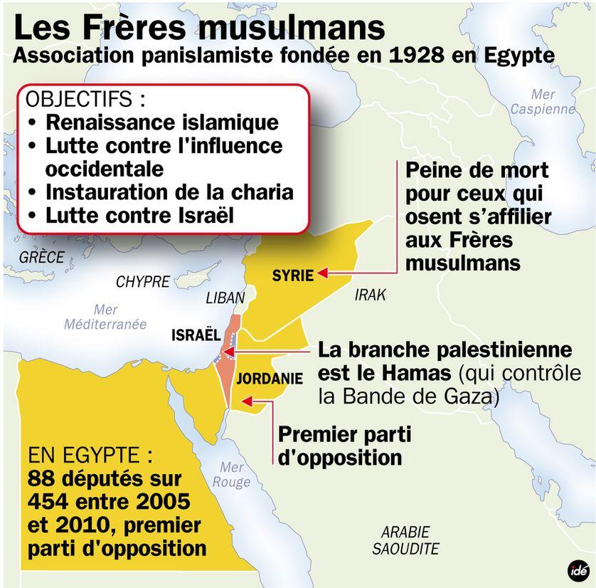 Egypte : les Frères musulmans