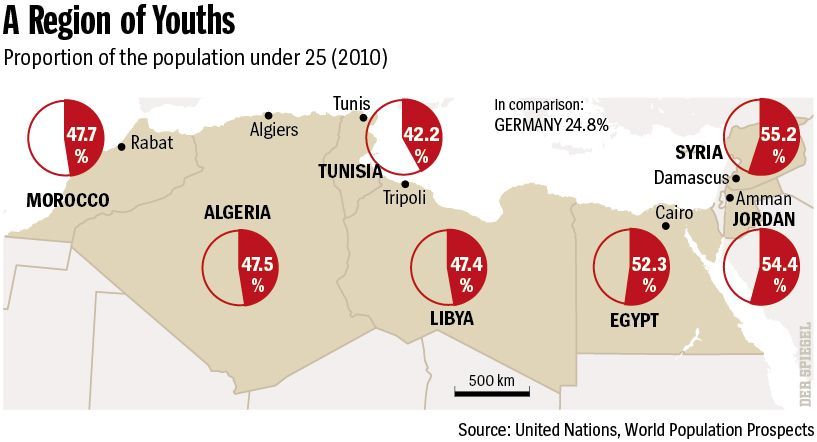 Maghreb & Egypte