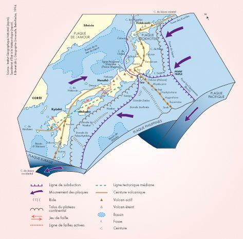 Plaques tectoniques, Japon
