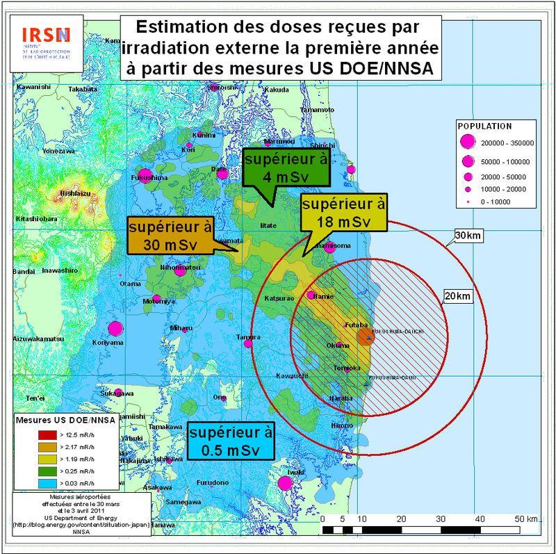 Estimation des doses reçues d'irradiation externe la première année à partir des mesures US DOE/NSSA
