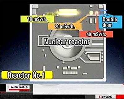 Fukushima: Les mesures effectuées dans le réacteur n°1