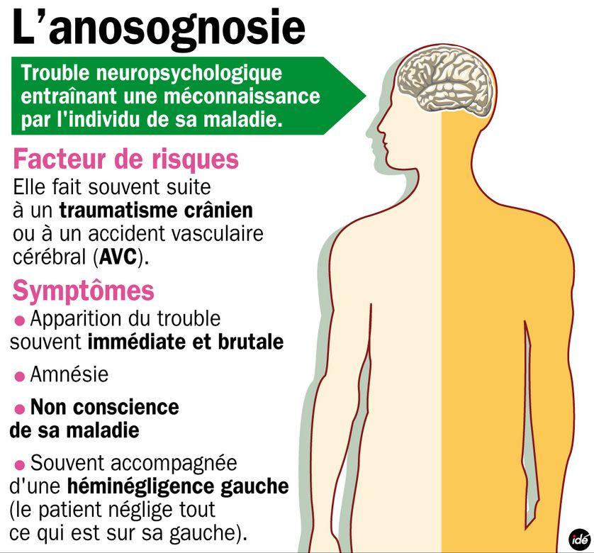 Procès Chirac : ce qu'est l'anosognosie