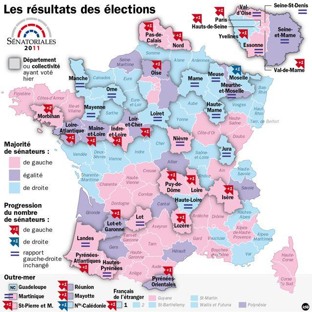 Sénatoriales : les résultats