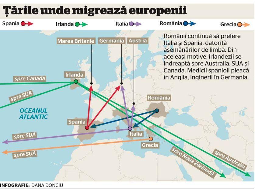 carte des migrations des Européens