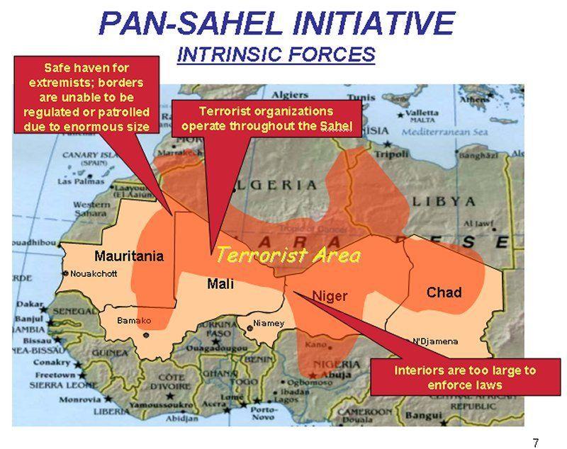 bande saharo-sahélienne