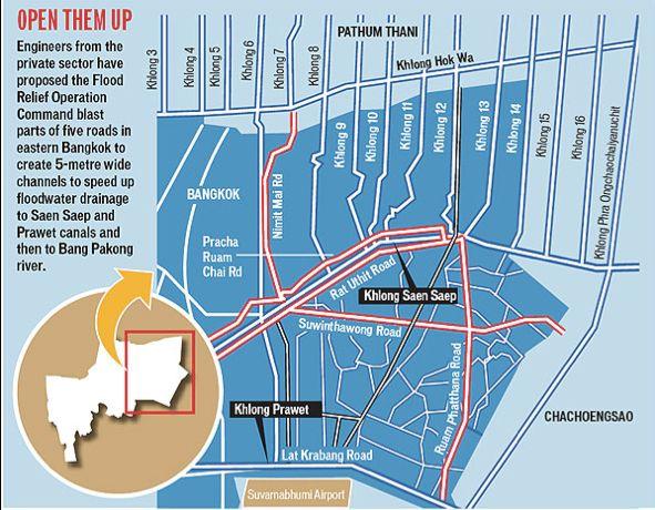 """Sauver le centre au dépent des quartiers de l'Est de Bangkok : carte des rues """"sacrfiées """"au profit du centre ville."""