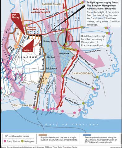 Carte du système de digues à l'Est de Bangkok