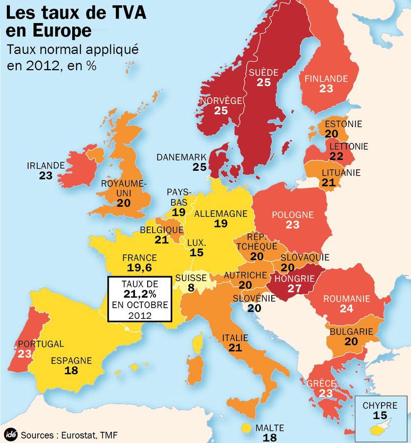 Les taux de TVA en Europe