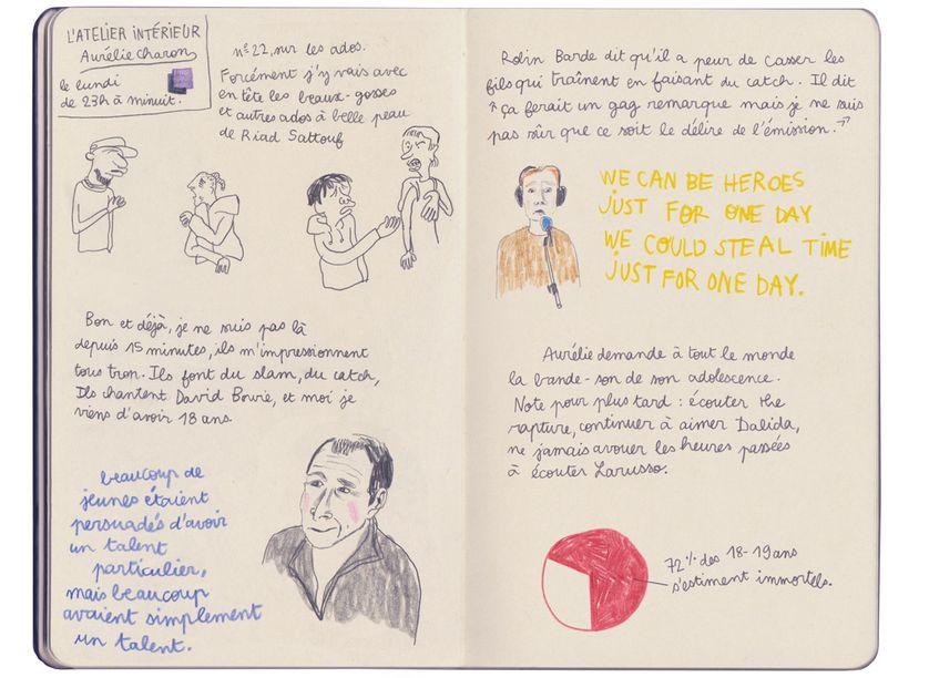 Atelier 1 par Amélie Bonnin