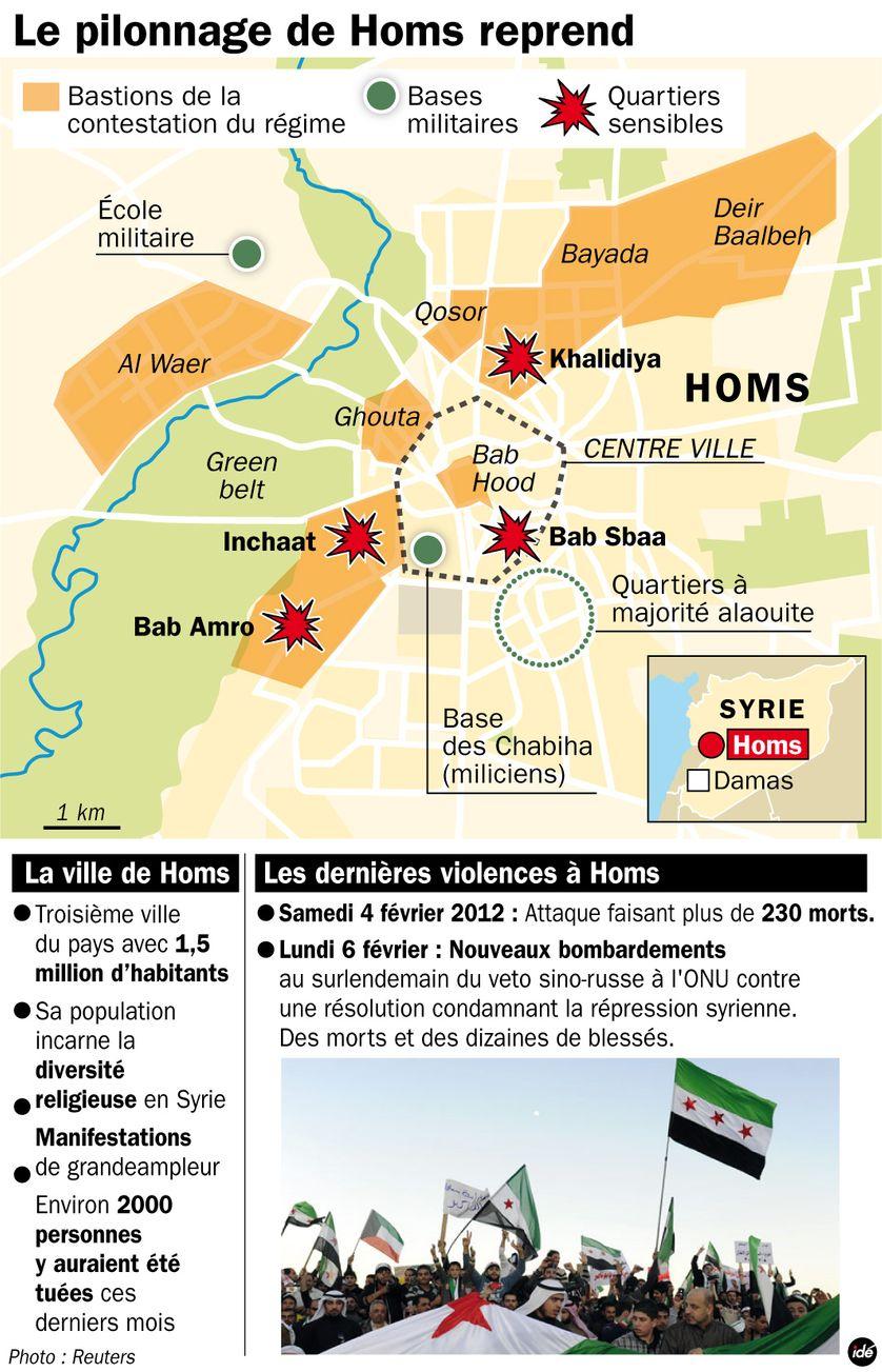 Syrie : Homs pilonnée