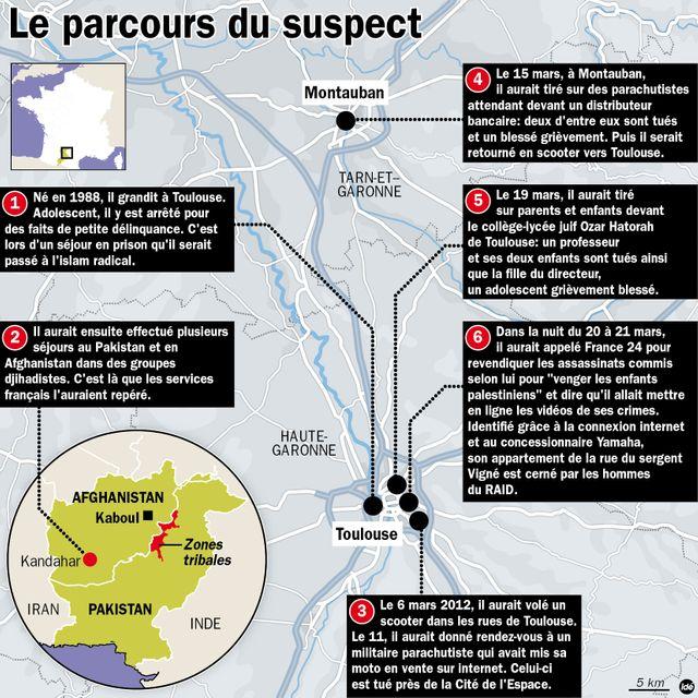 Le parcours du suspect