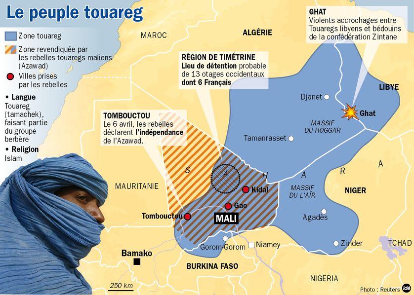 Mali-Touaregs