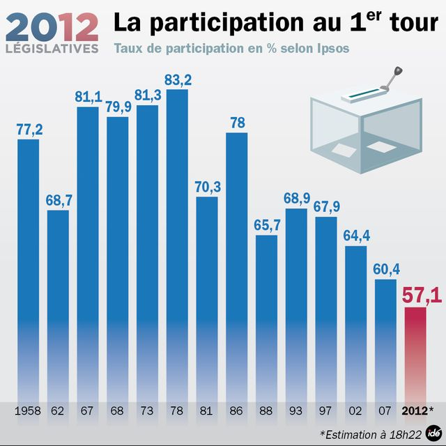 Abstention record