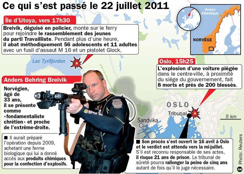Anders Behring Breivik : le rappel des faits