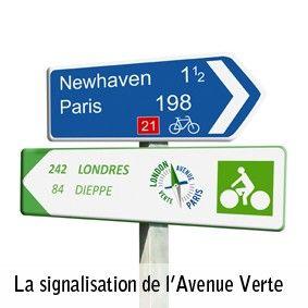 Signalétique de l'Avenue Verte - London - Paris