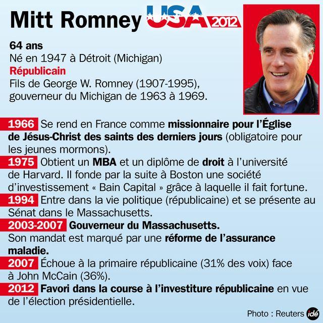 Romney remporte la primaire républicaine