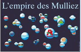 L'empire Mulliez