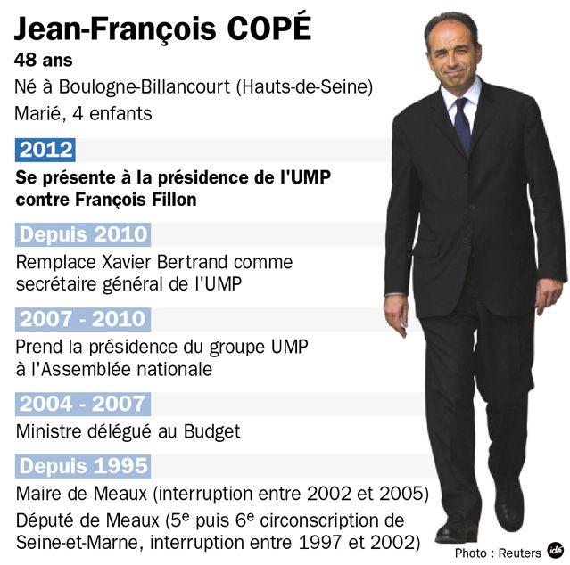 UMP : Jean-François Copé