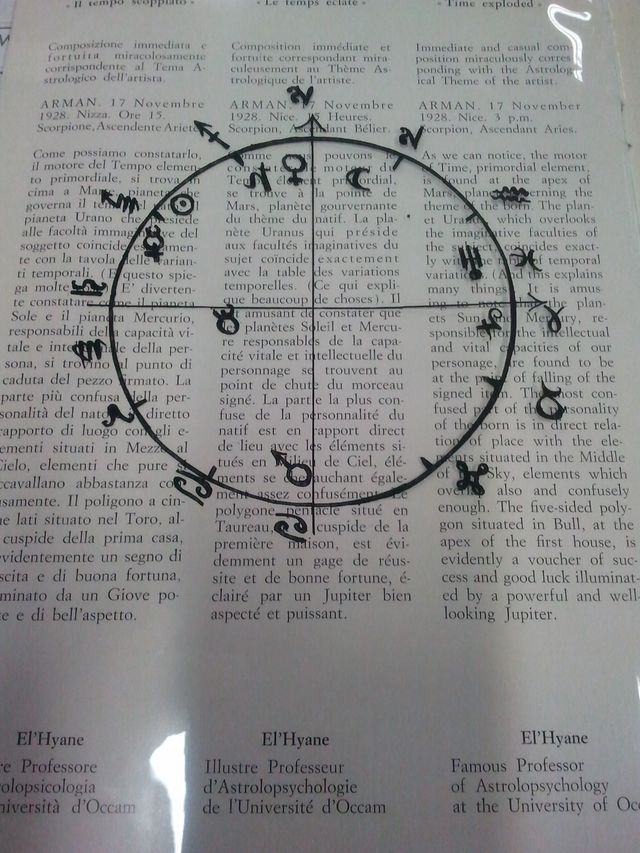 arman horoscope original 2