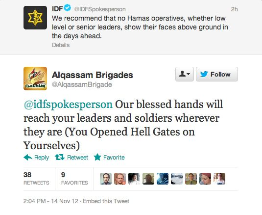 Tweets Israël vs Hamas