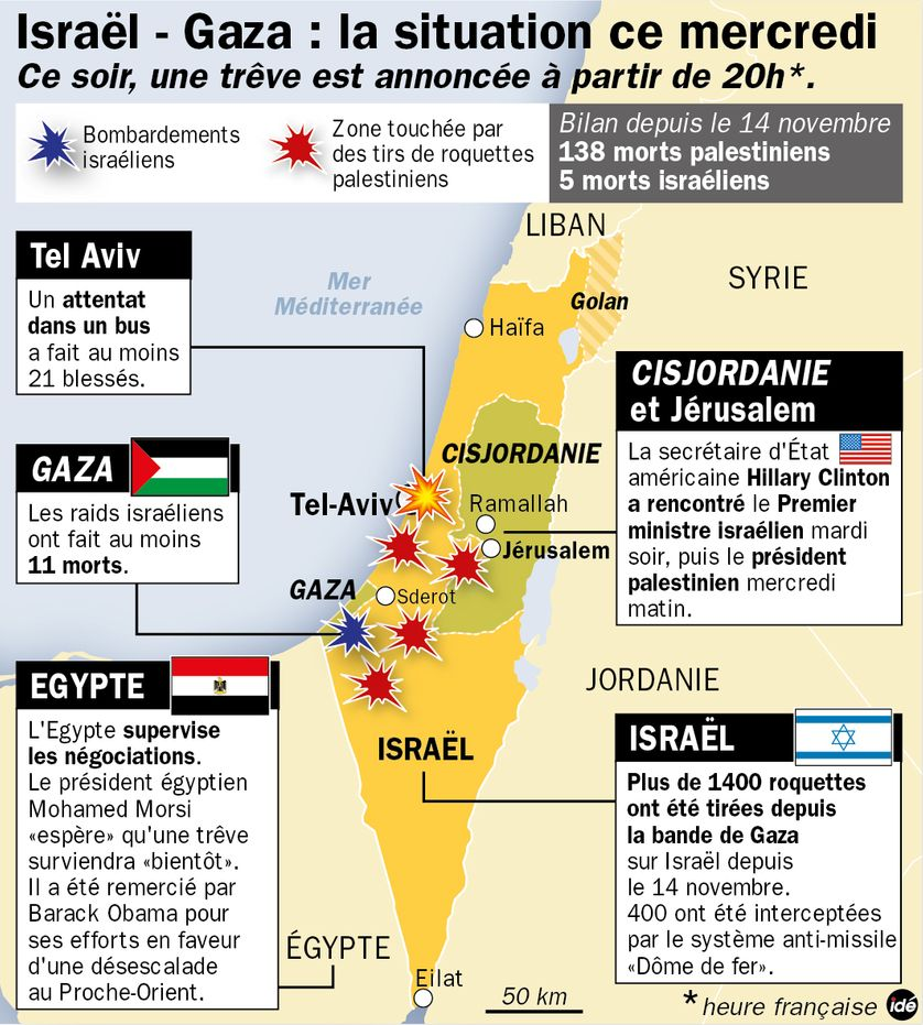 Trêve à Gaza - Israel