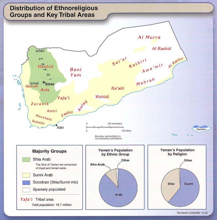 Yémen - ethnies