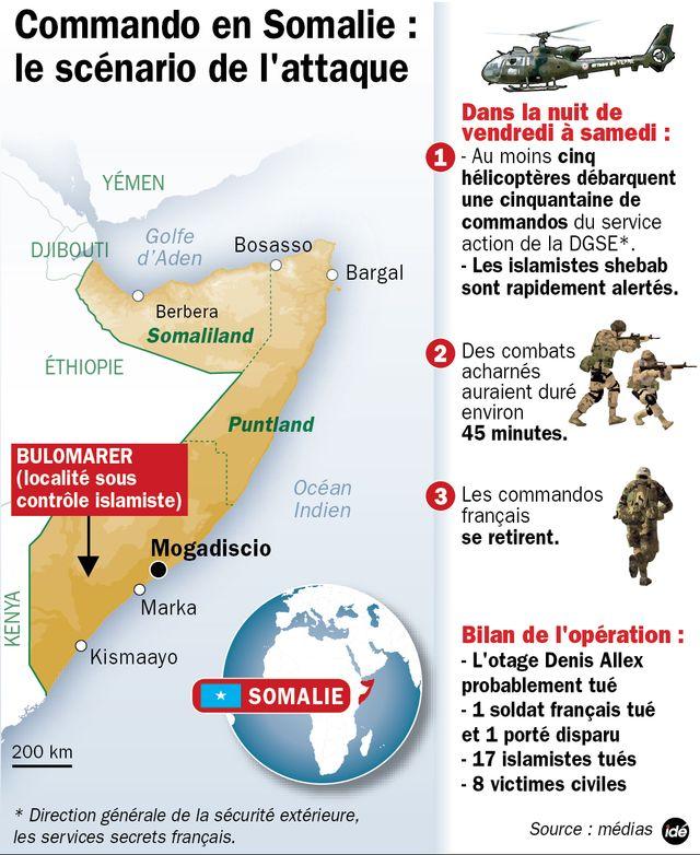 Somalie : le déroulement de l'opération
