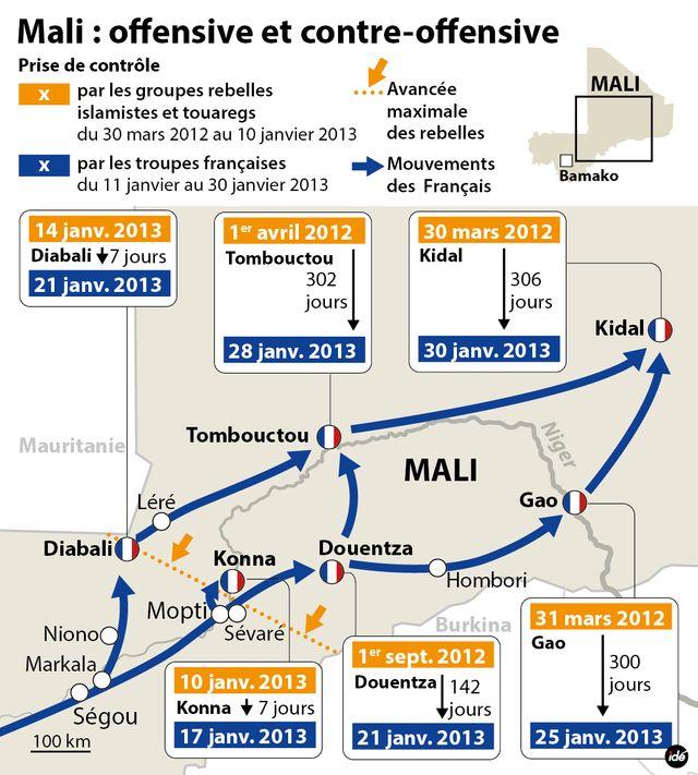Mali, guerre est finie ?