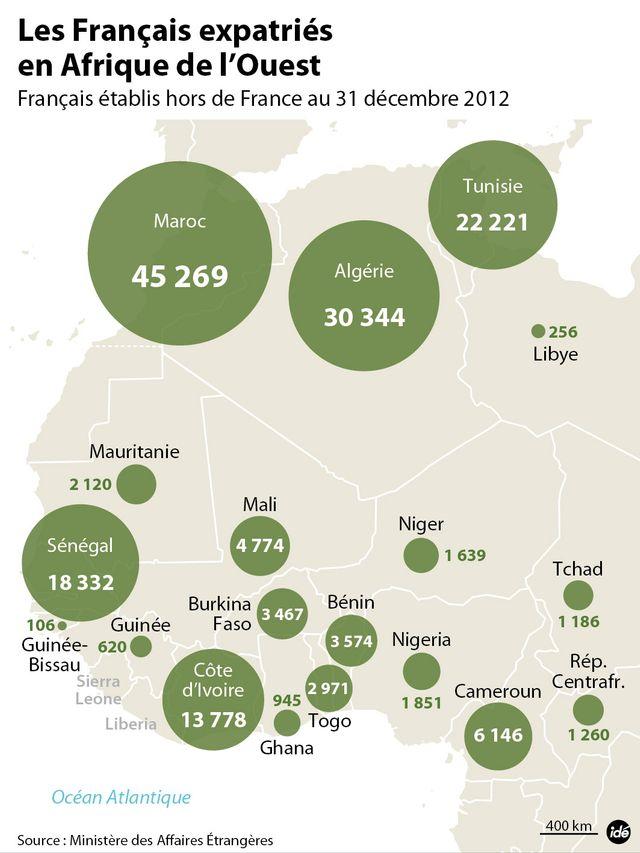les français expatriés en Afrique de l'Ouest