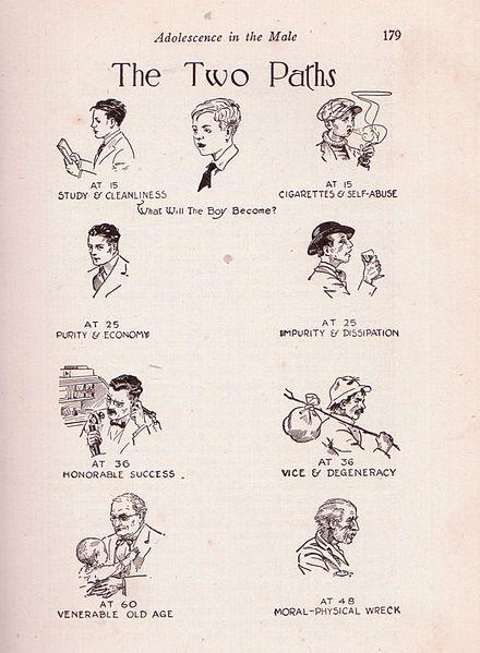 Illustration : de l'adolescence à l'âge adulte