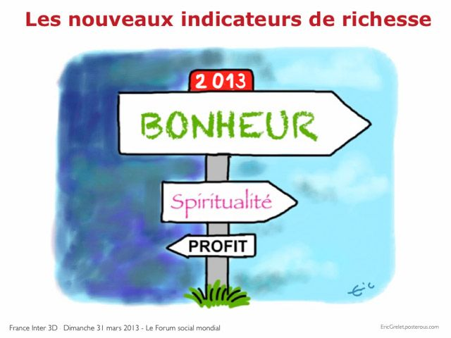 Les indicateurs de richesse
