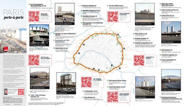 Carte interactive du périphérique