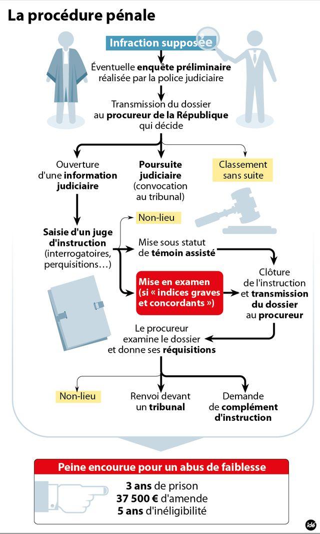 Sarkozy Bettencourt