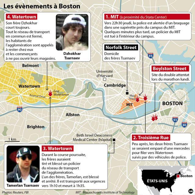 infographie Boston