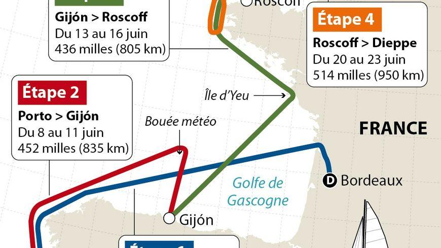Le parcours de la Solitaire du Figaro au départ de Bordeaux