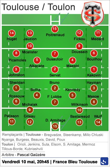 Toulouse / Toulon en 1/2 finale du Top 14 : la composition des équipes