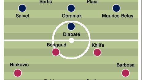INFOGRAPHIE. Girondins / Evian TG : la composition (probable) des équipes