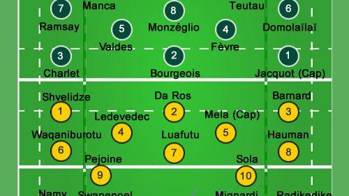 Pau - Brive, la composition des équipes