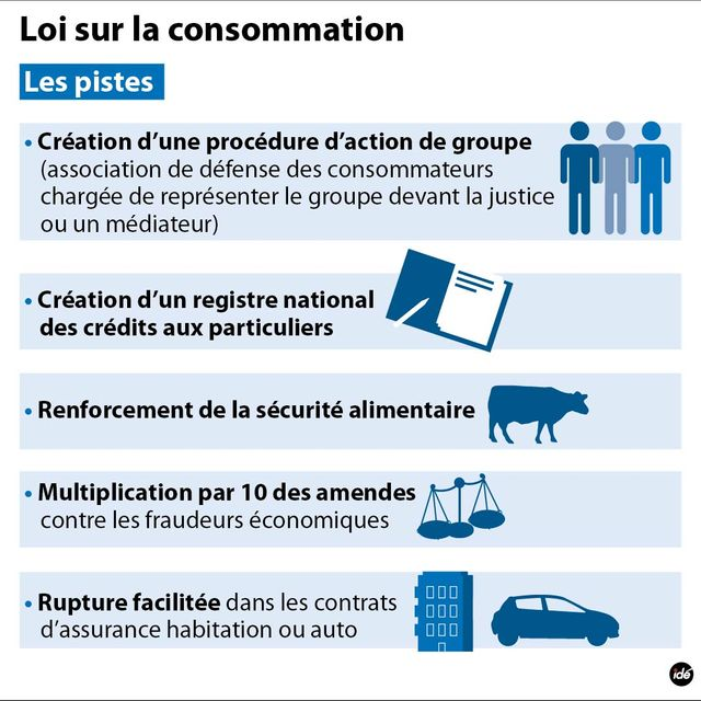 infographie conso