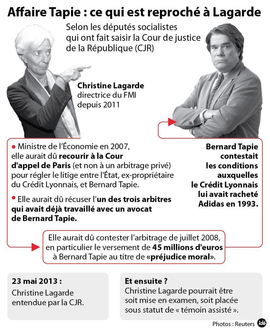Affaire Tapie : ce qui est reproché à Christine Lagarde