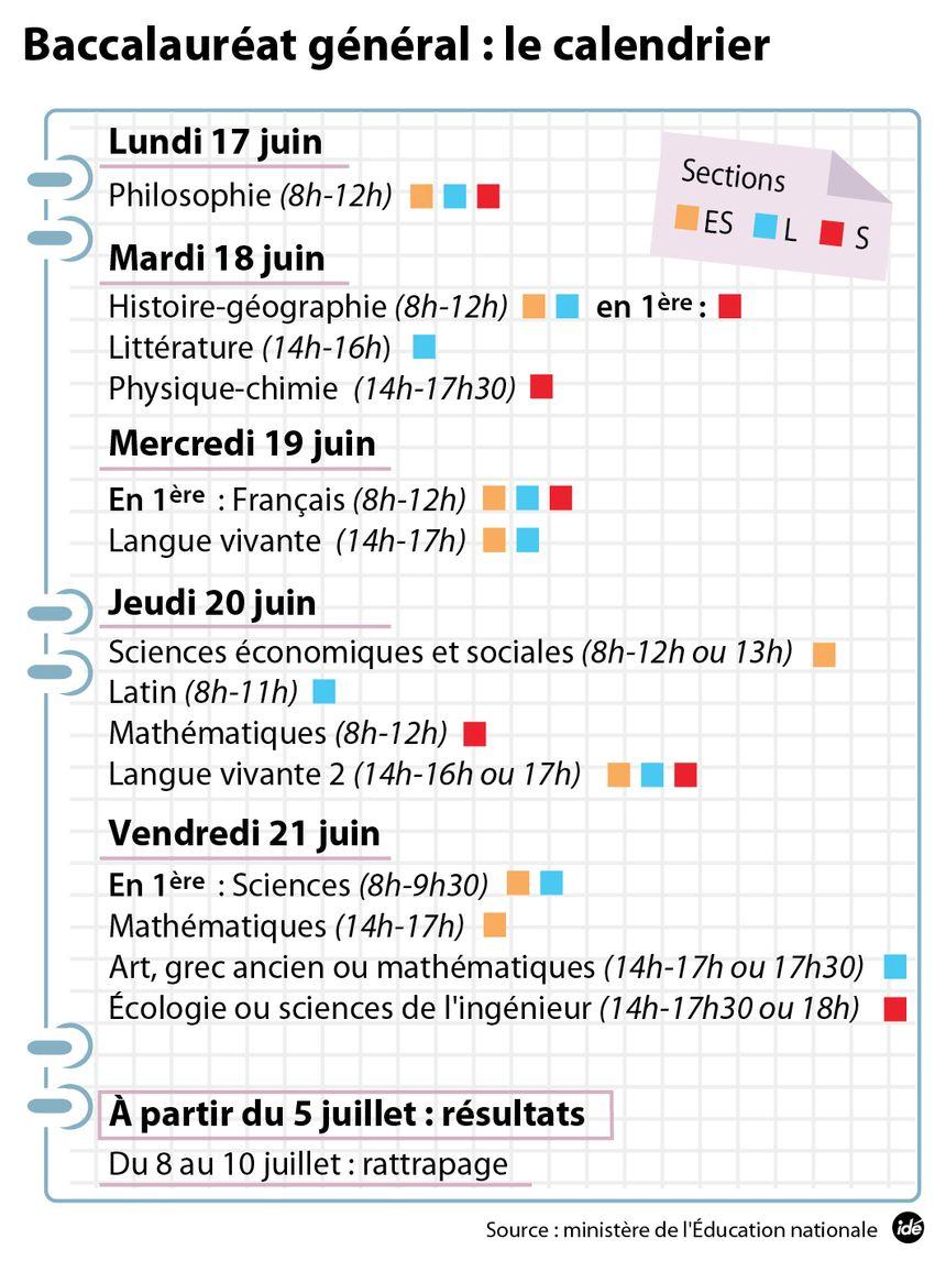 Bac 2013 : le calendrier