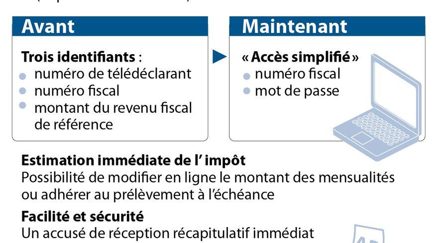 Impôts : les dates de la déclaration en ligne