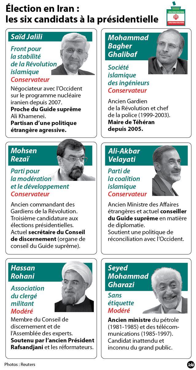 Les candidats à la présidentielle iranienne