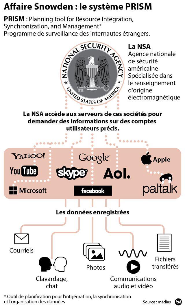 L'affaire Snowden