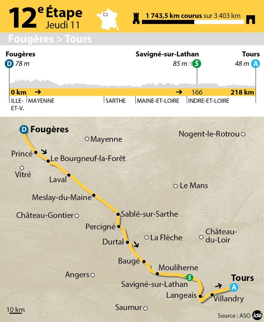Tour de France : 12e étape - Agence Idé